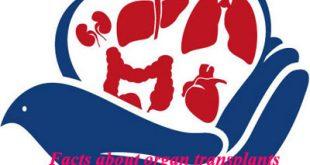 عمليات زرع الأعضاء