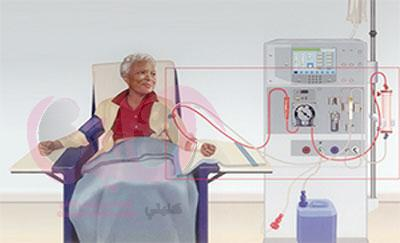 Dialysis is necessary at a given time in our lives