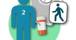 الوقاية من مرض السكري النوع الثاني