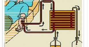 معالجة المياه لغسيل الكلى