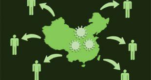 هل يؤثر فيروس كورونا علي مرضي الكلي