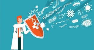 تقوية المناعة لمواجهة فيروس كورونا